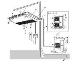 Lắp đặt máy lạnh tại Mỹ Xuân Vũng Tàu 2